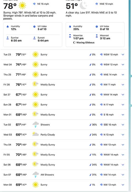 jose mier sun valley weather forecast